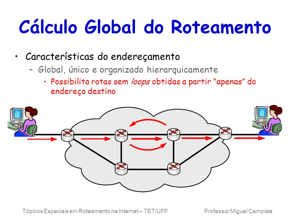 Cálculo Global do Roteamento