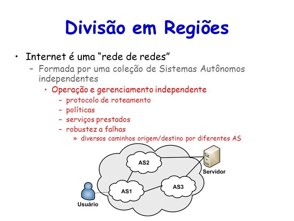 Divisão em Regiões Internet é uma rede de redes