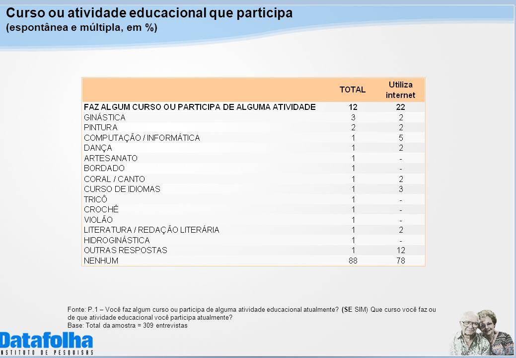 Curso ou atividade educacional que participa