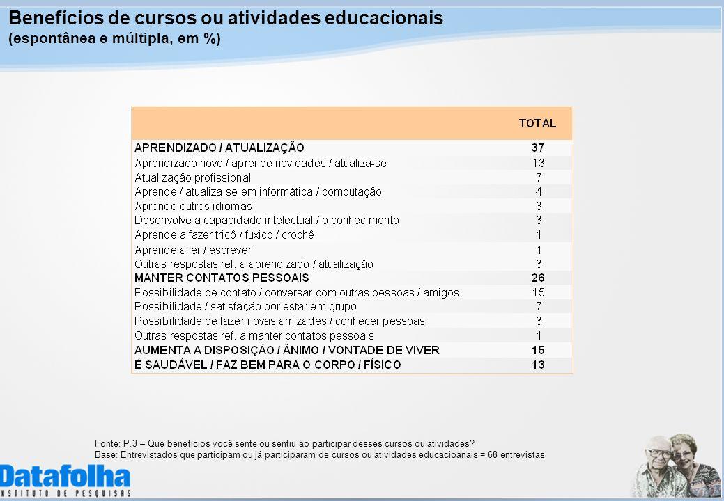 Benefícios de cursos ou atividades educacionais