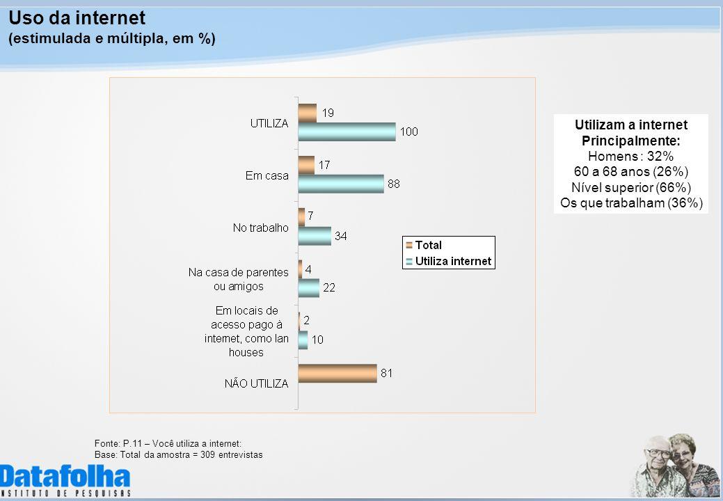Uso da internet (estimulada e múltipla, em %) Utilizam a internet