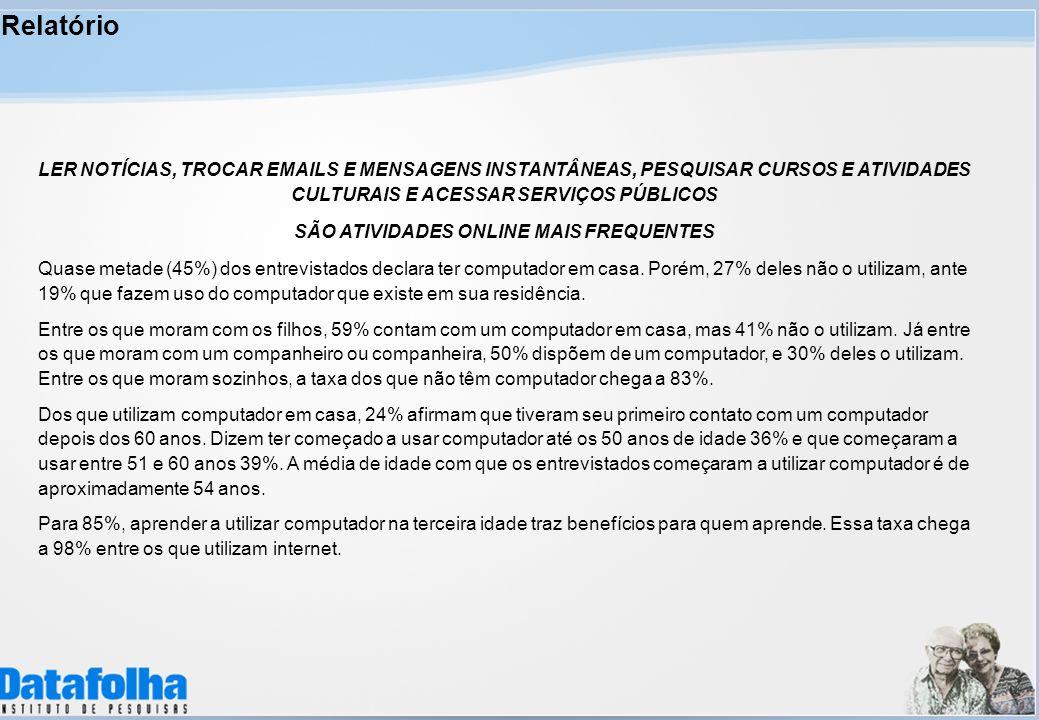 SÃO ATIVIDADES ONLINE MAIS FREQUENTES