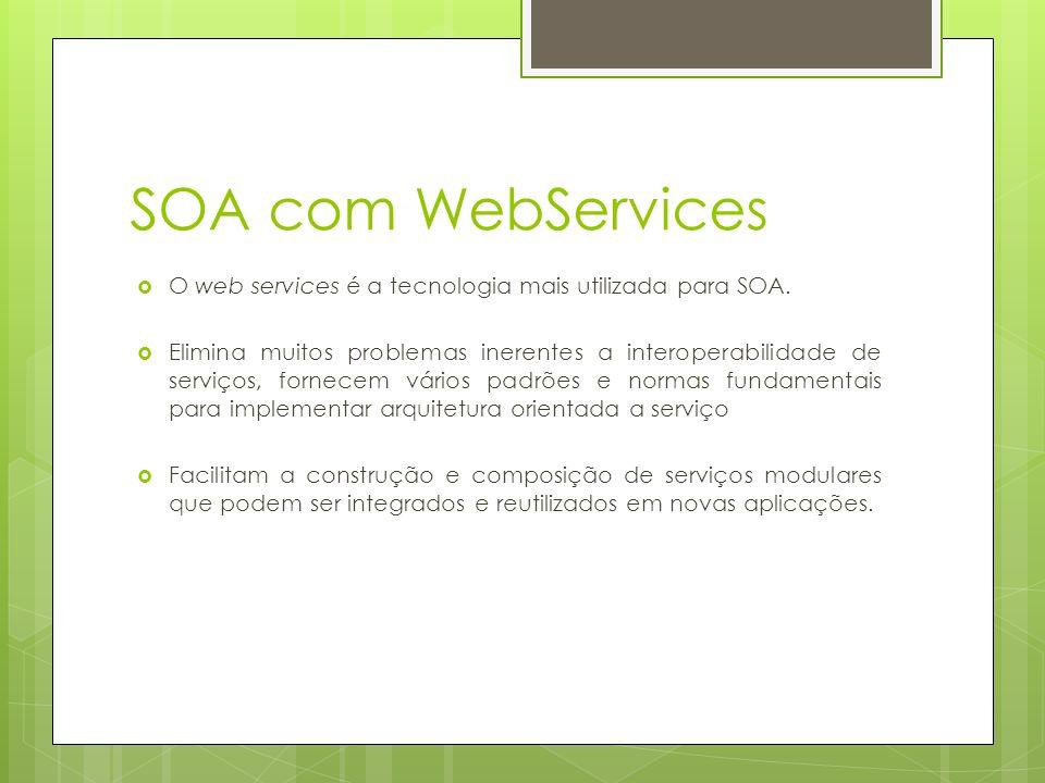 SOA com WebServices O web services é a tecnologia mais utilizada para SOA.