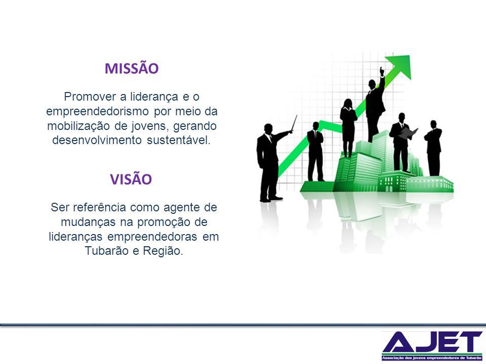MISSÃO Promover a liderança e o empreendedorismo por meio da mobilização de jovens, gerando desenvolvimento sustentável.