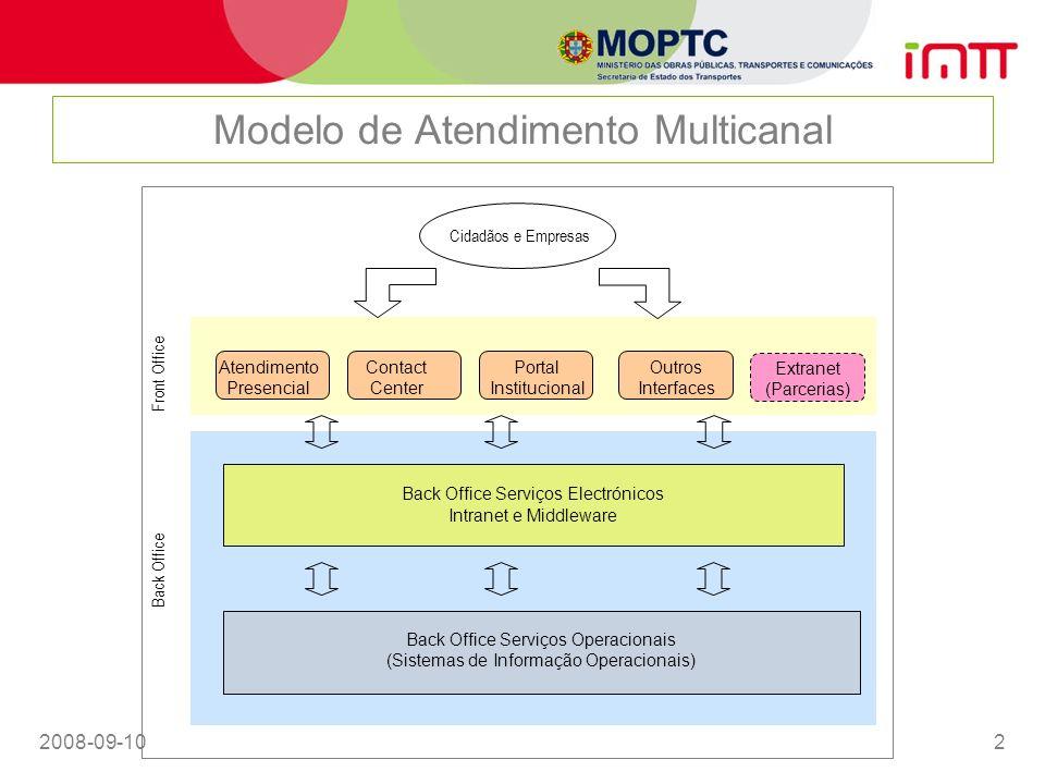 Modelo de Atendimento Multicanal