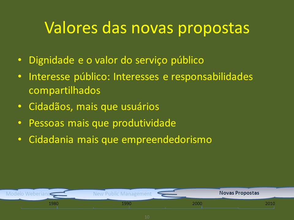Valores das novas propostas