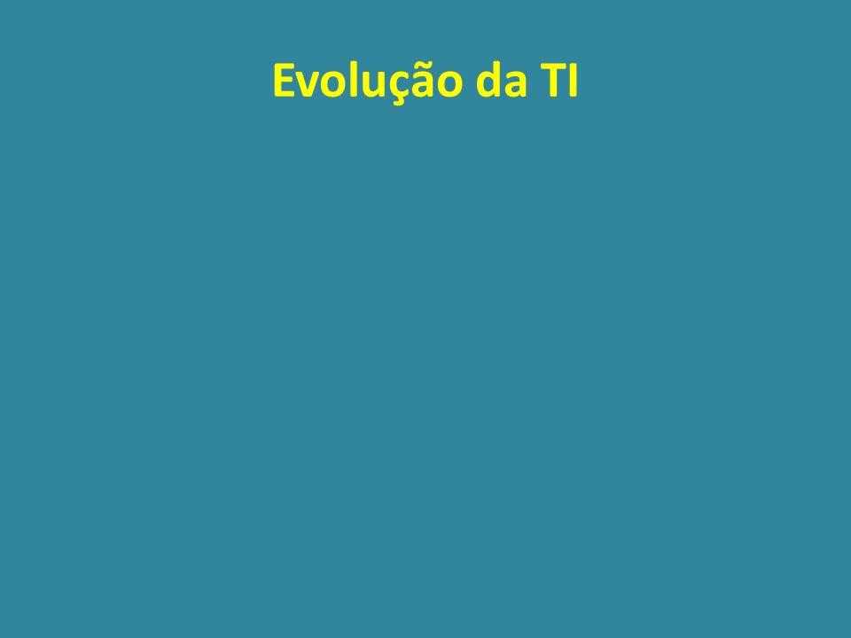 Evolução da TI