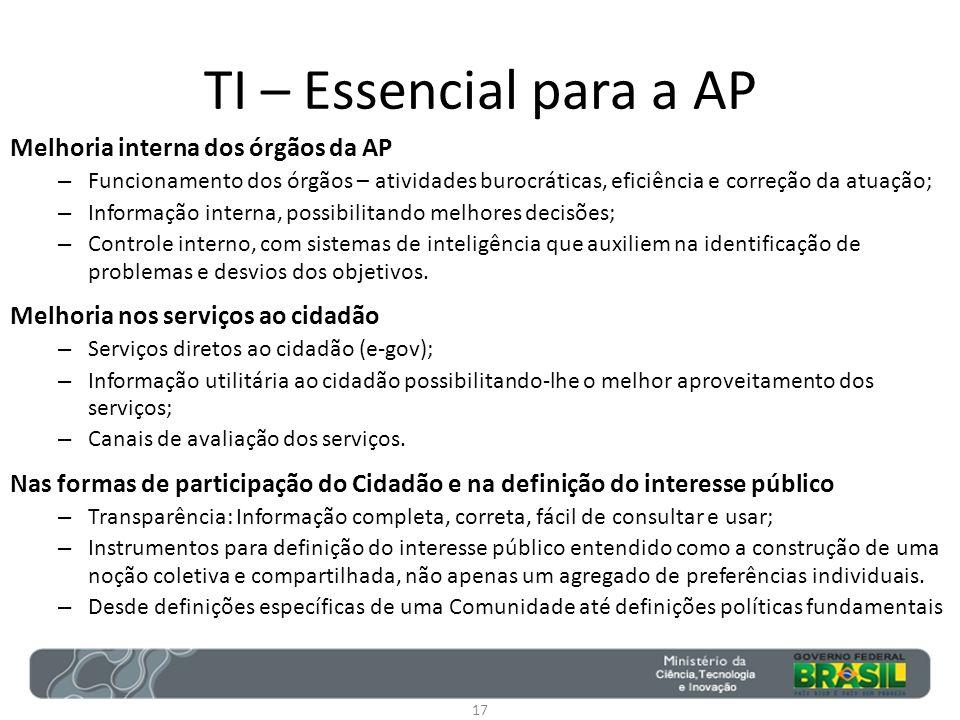 TI – Essencial para a AP Melhoria interna dos órgãos da AP