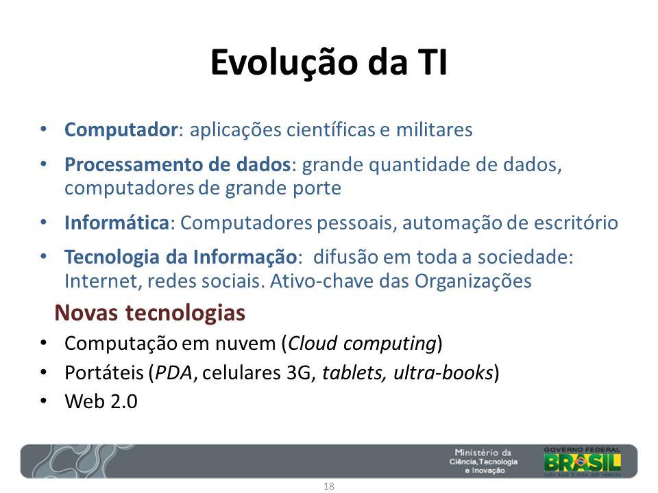 Evolução da TI Computador: aplicações científicas e militares