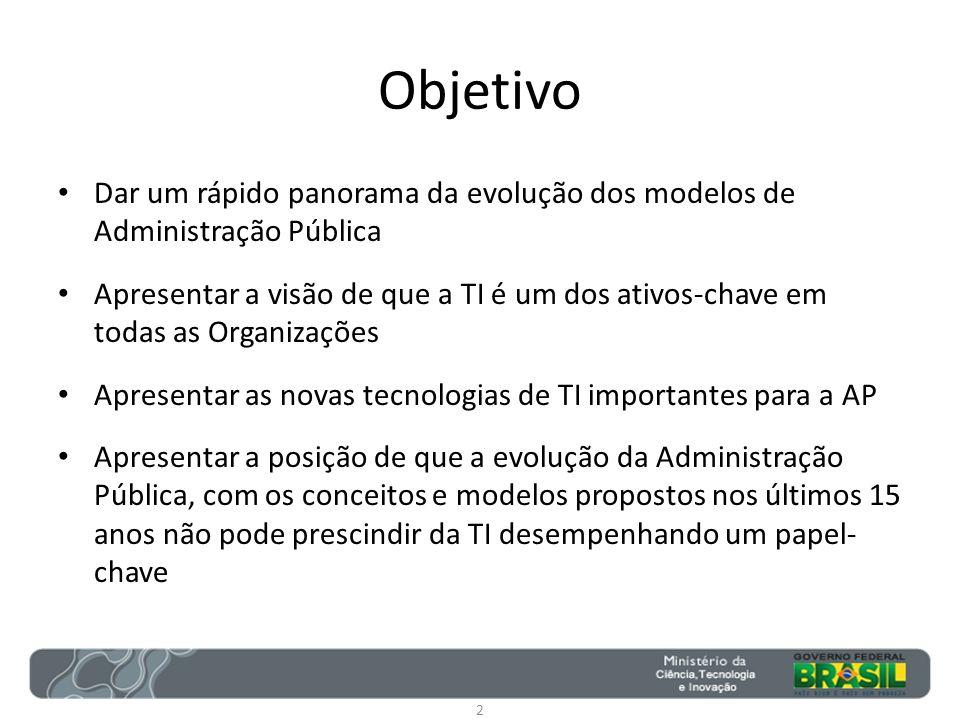 Objetivo Dar um rápido panorama da evolução dos modelos de Administração Pública.