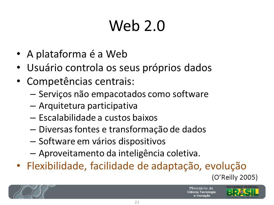 Web 2.0 A plataforma é a Web Usuário controla os seus próprios dados