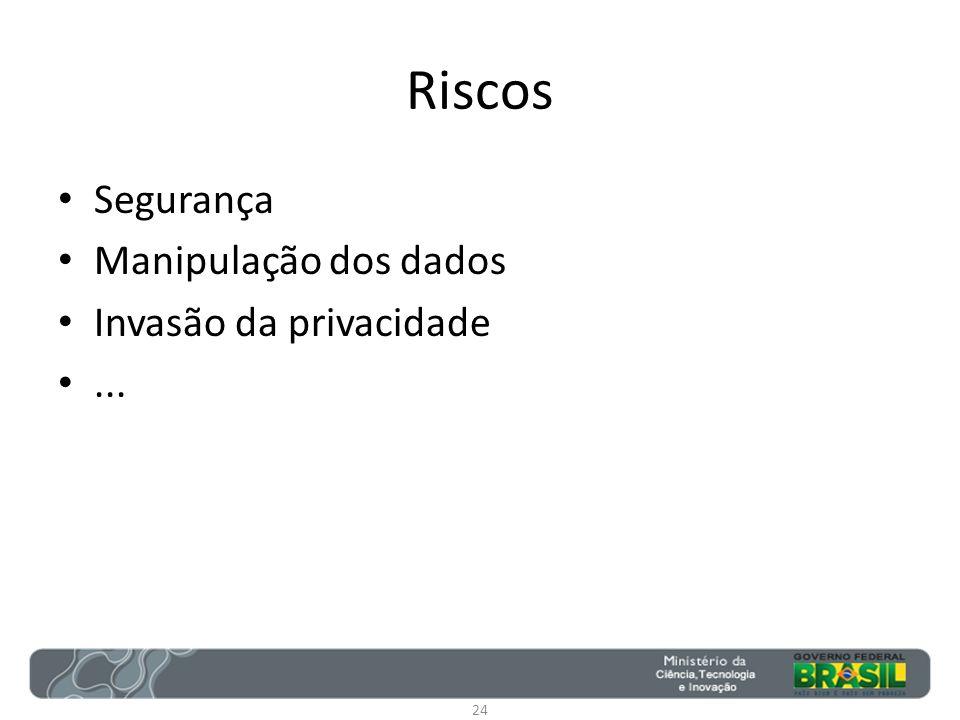 Riscos Segurança Manipulação dos dados Invasão da privacidade ...