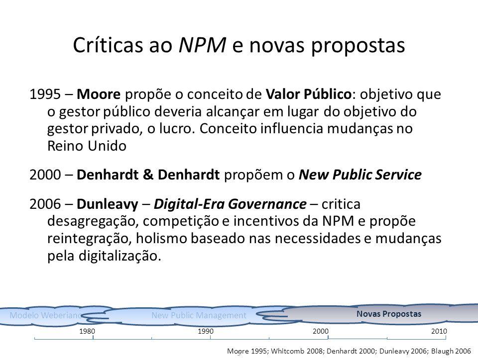 Críticas ao NPM e novas propostas