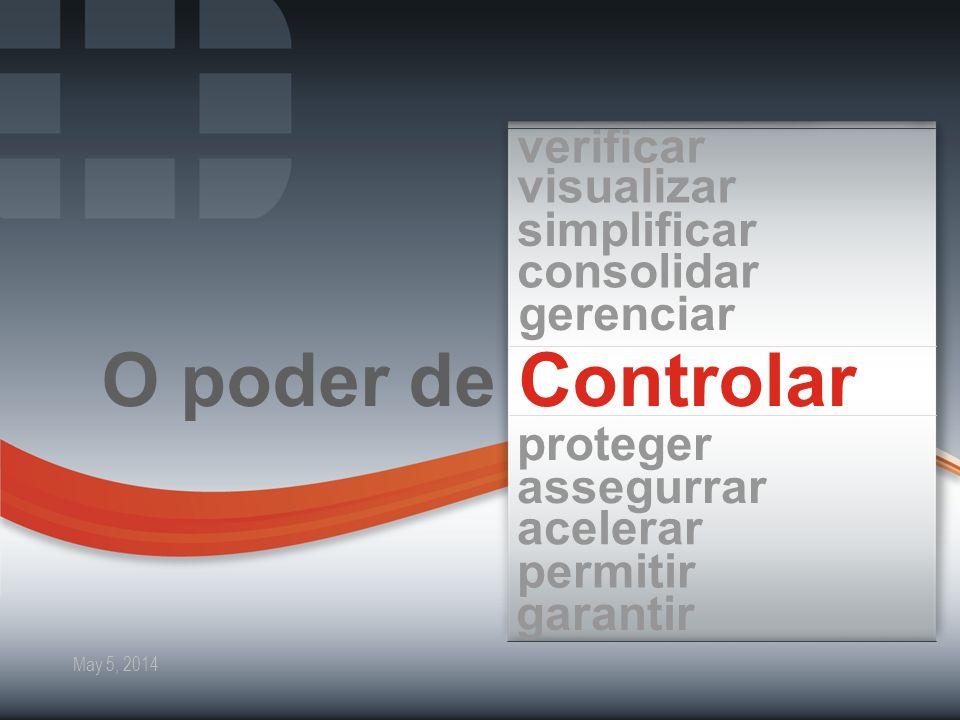 O poder de Controlar verificar visualizar simplificar consolidar