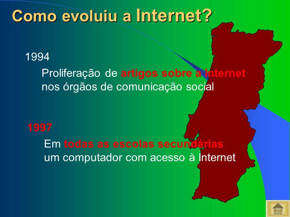 Como evoluiu a Internet