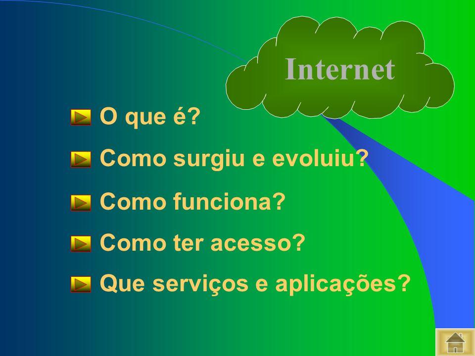 Internet O que é Como surgiu e evoluiu Como funciona