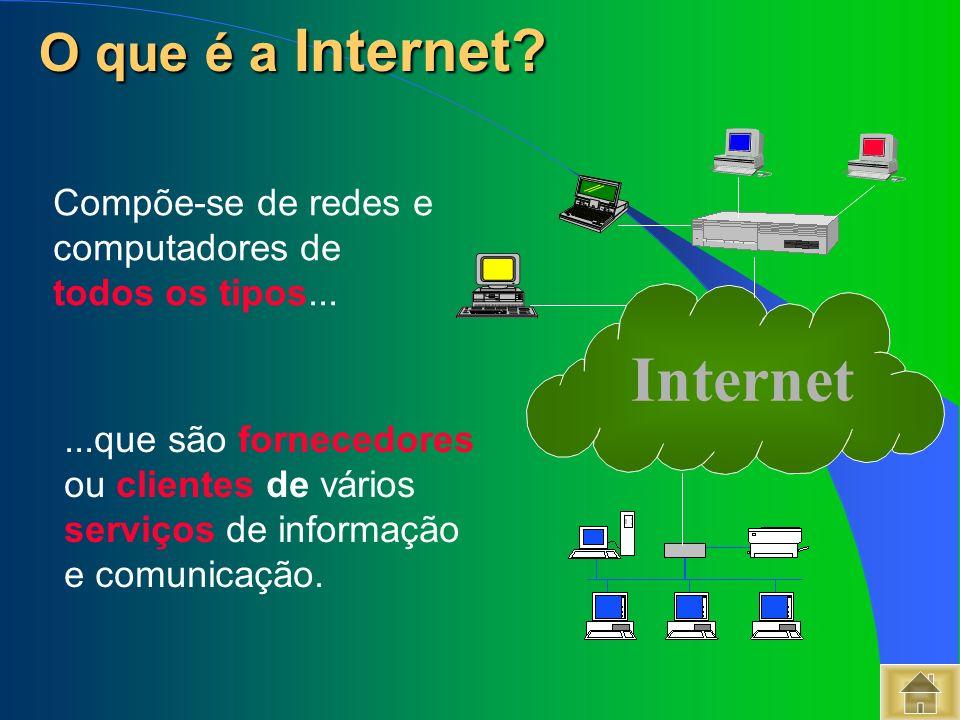 O que é a Internet Internet