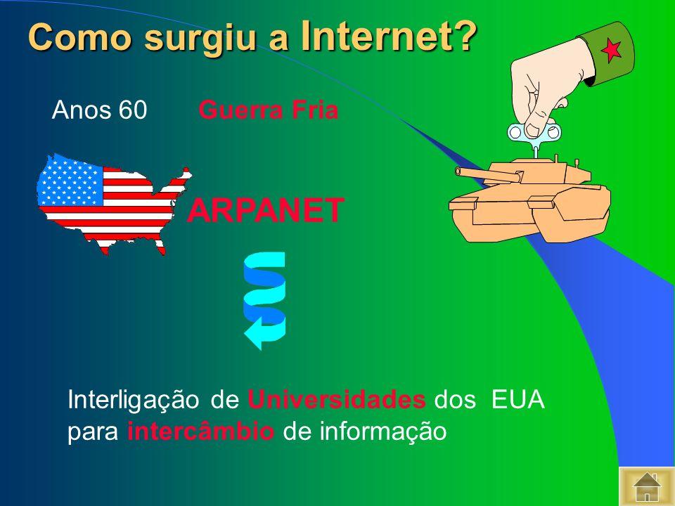 Como surgiu a Internet ARPANET Anos 60 Guerra Fria