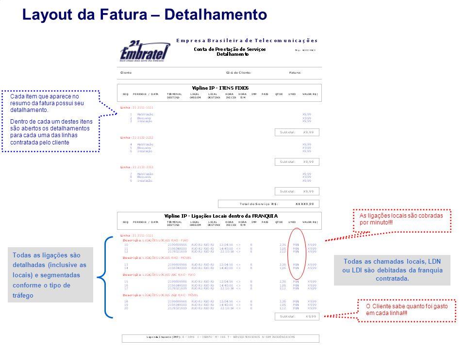 Layout da Fatura – Detalhamento