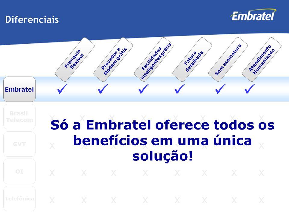 Só a Embratel oferece todos os benefícios em uma única solução!