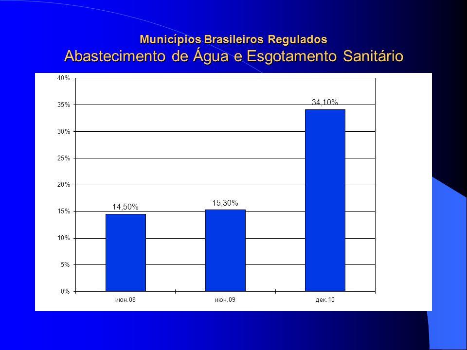 Municípios Brasileiros Regulados Abastecimento de Água e Esgotamento Sanitário