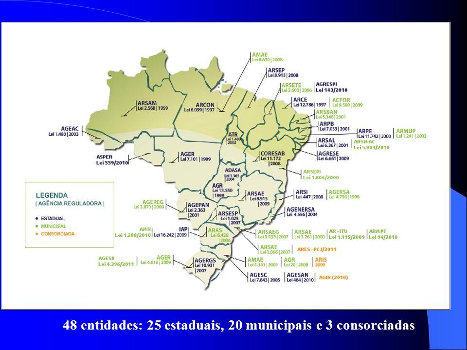 48 entidades: 25 estaduais, 20 municipais e 3 consorciadas