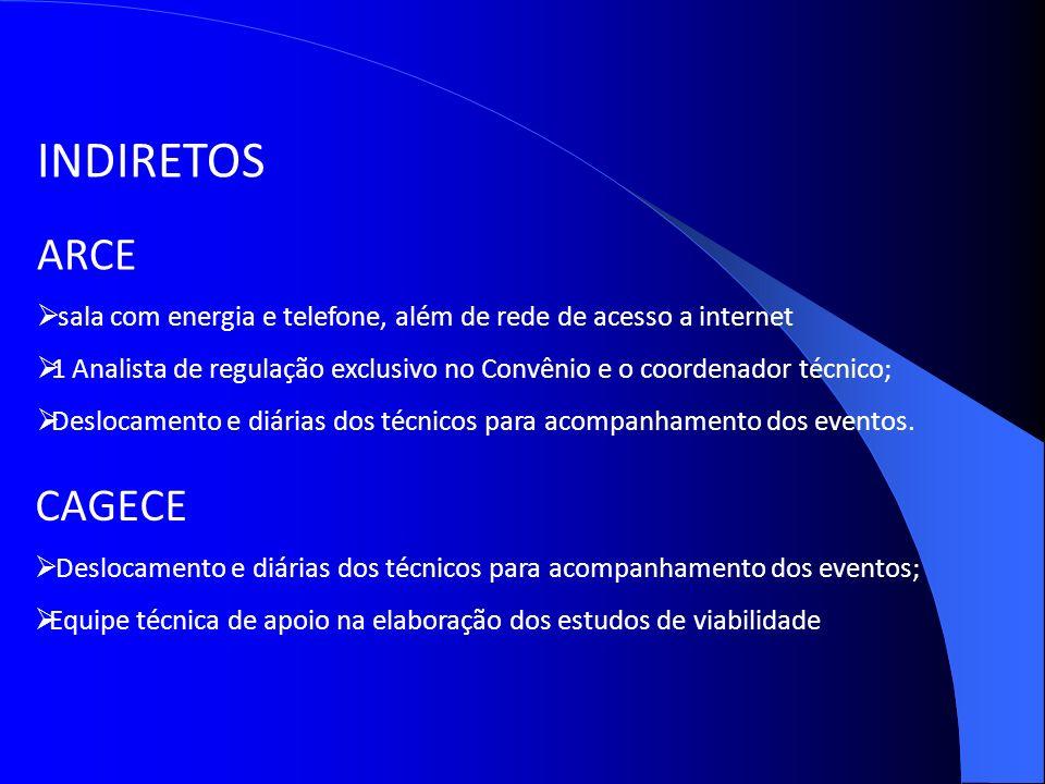 INDIRETOS ARCE. sala com energia e telefone, além de rede de acesso a internet.