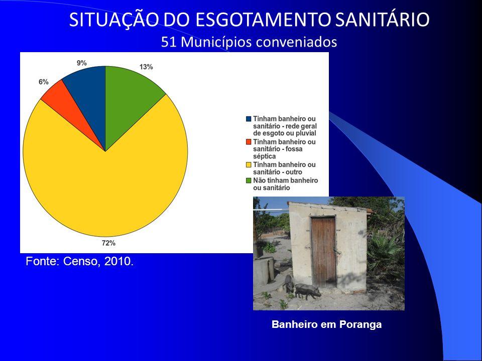SITUAÇÃO DO ESGOTAMENTO SANITÁRIO