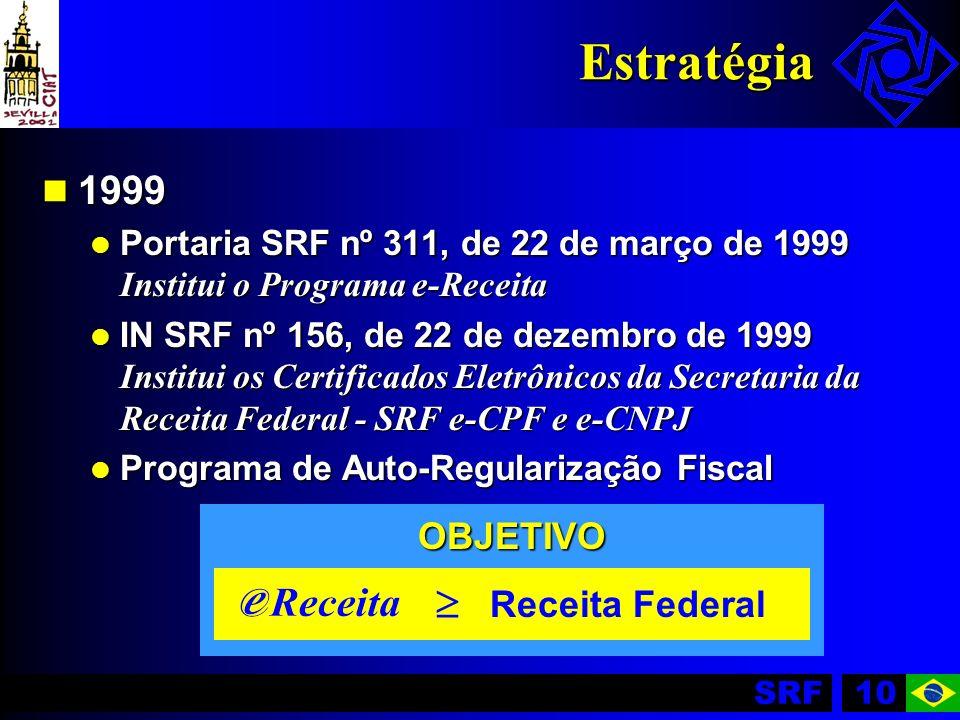 Estratégia  1999 OBJETIVO Receita Federal