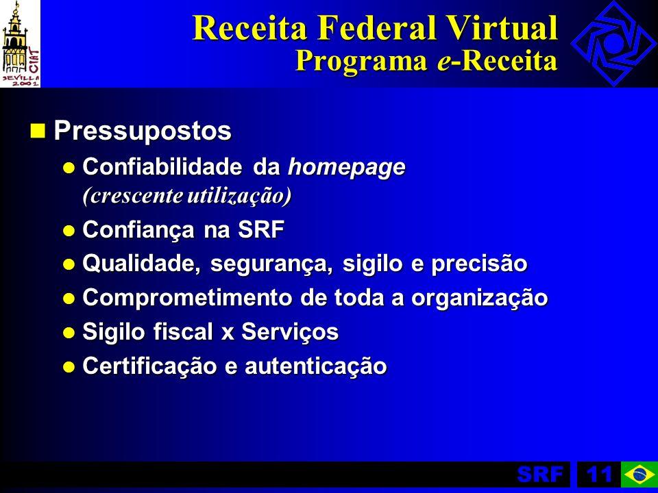 Receita Federal Virtual Programa e-Receita