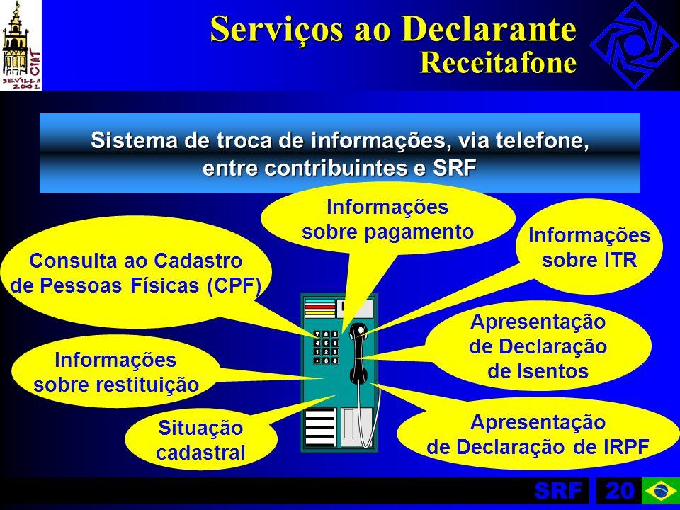 Serviços ao Declarante Receitafone