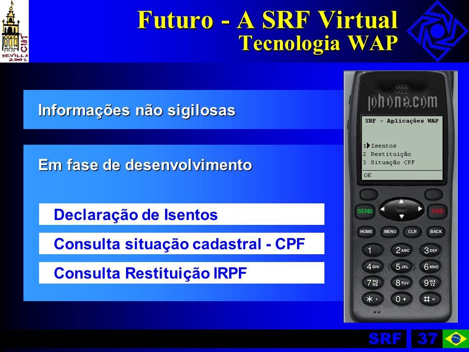 Futuro - A SRF Virtual Tecnologia WAP