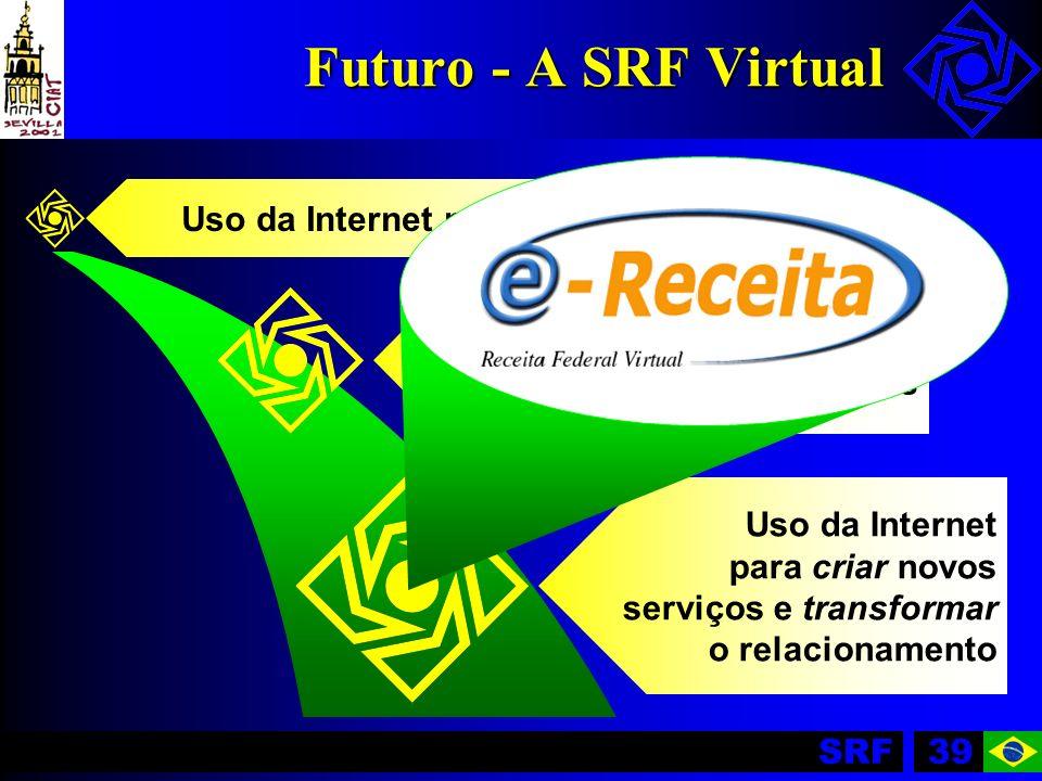 Futuro - A SRF Virtual Uso da Internet para informar o cidadão