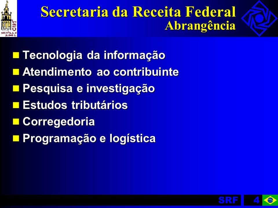 Secretaria da Receita Federal Abrangência