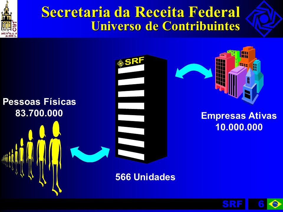 Secretaria da Receita Federal Universo de Contribuintes