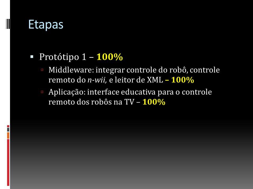 Etapas Protótipo 1 – 100% Middleware: integrar controle do robô, controle remoto do n-wii, e leitor de XML – 100%