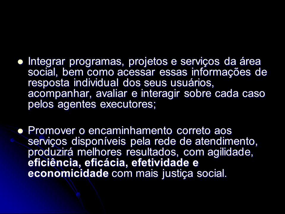 Integrar programas, projetos e serviços da área social, bem como acessar essas informações de resposta individual dos seus usuários, acompanhar, avaliar e interagir sobre cada caso pelos agentes executores;