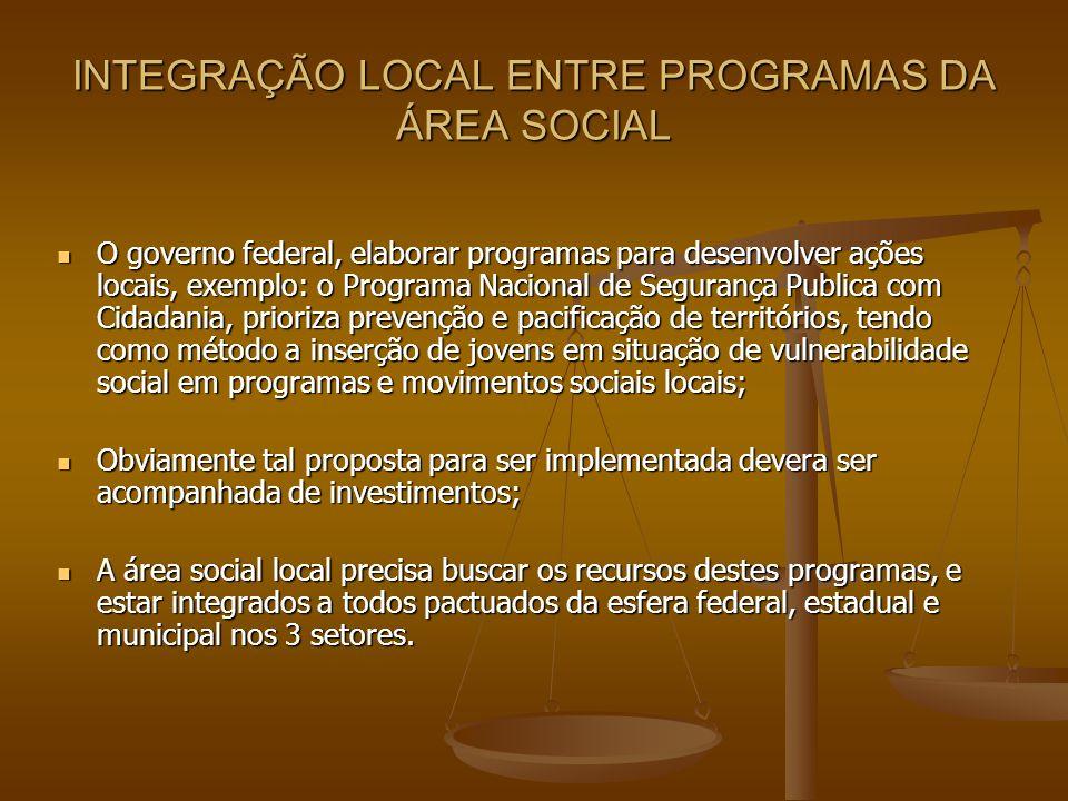 INTEGRAÇÃO LOCAL ENTRE PROGRAMAS DA ÁREA SOCIAL