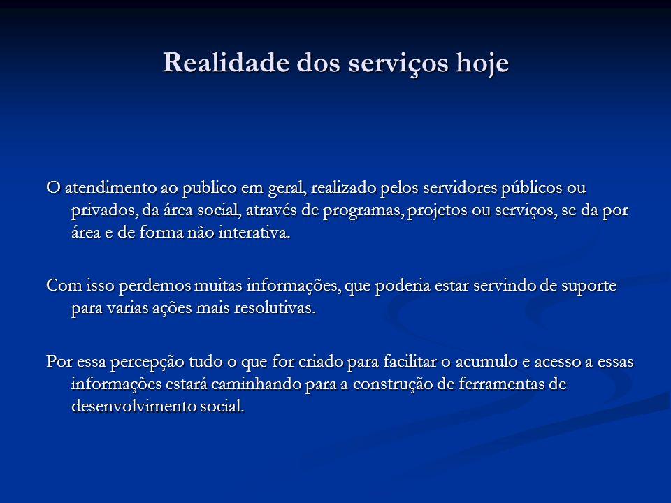 Realidade dos serviços hoje
