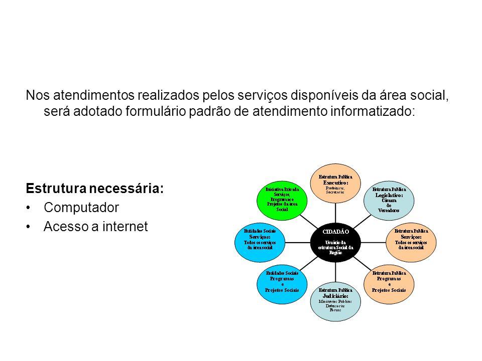 Nos atendimentos realizados pelos serviços disponíveis da área social, será adotado formulário padrão de atendimento informatizado: