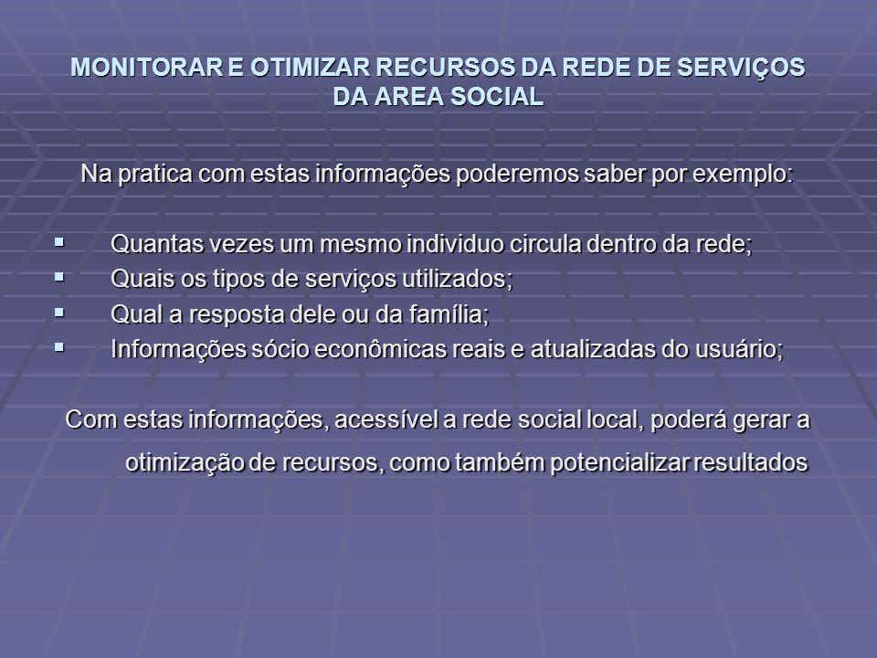 MONITORAR E OTIMIZAR RECURSOS DA REDE DE SERVIÇOS DA AREA SOCIAL