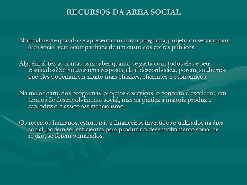 RECURSOS DA AREA SOCIAL