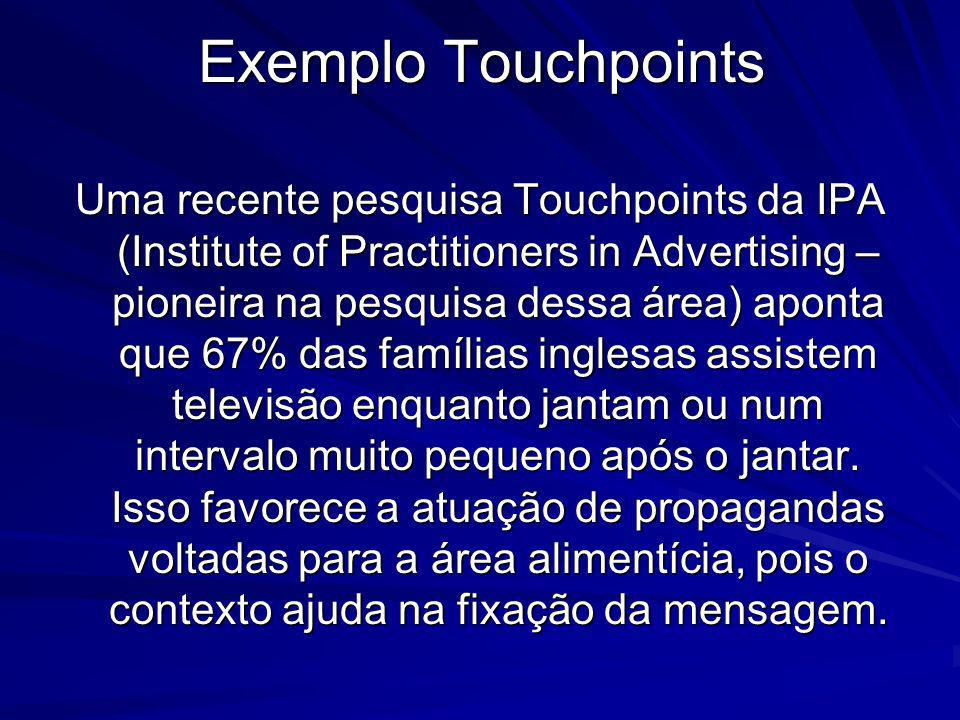 Exemplo Touchpoints