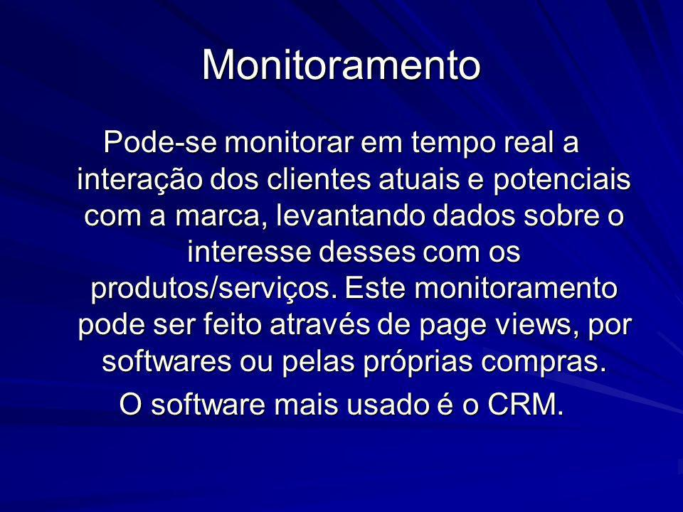 O software mais usado é o CRM.