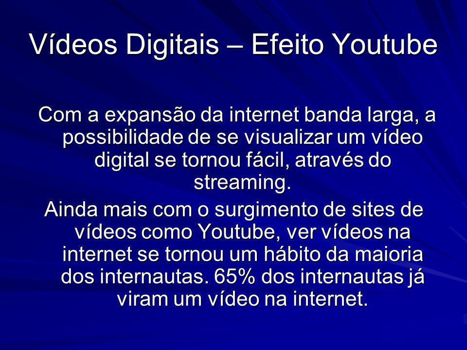 Vídeos Digitais – Efeito Youtube