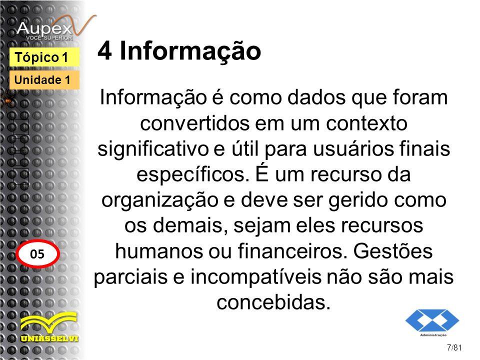 4 Informação Tópico 1. Unidade 1.