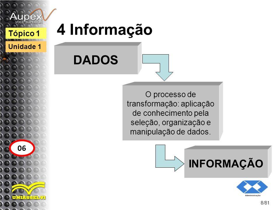 4 Informação DADOS INFORMAÇÃO 06 Tópico 1
