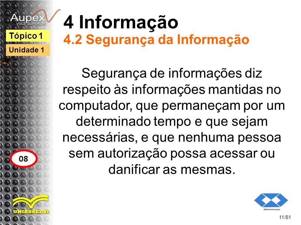 4 Informação 4.2 Segurança da Informação