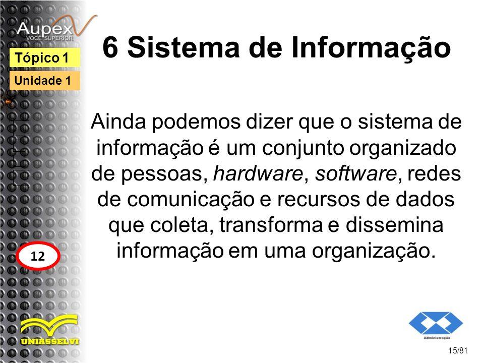 6 Sistema de Informação Tópico 1. Unidade 1.