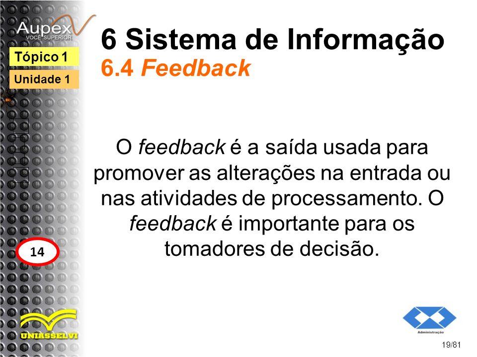 6 Sistema de Informação 6.4 Feedback
